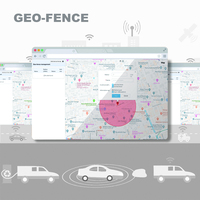 Intelligent and Powerful GPS Tracking Software Platform for Fleet Management Solutions