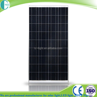 high efficiency solar panel with different sizes and watts