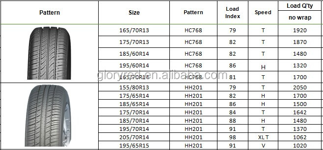 headway horizon car tyres tires 155 70 r13 185 60 r14 195 55 r15 195 60 r15 195 65 r15 185 65. Black Bedroom Furniture Sets. Home Design Ideas