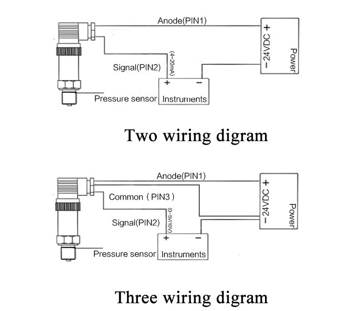 wiring diagram for transmitter electrical diagrams forum u2022 rh jimmellon co uk danfoss pressure transmitter wiring diagram honeywell pressure transmitter wiring diagram