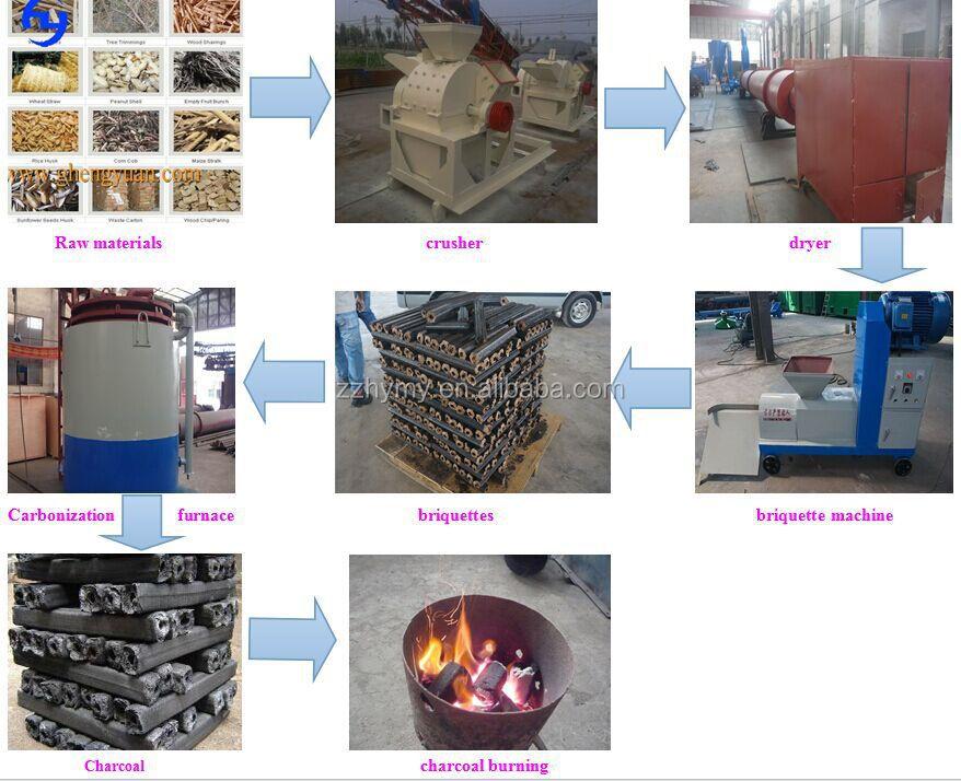 briquettes press machine