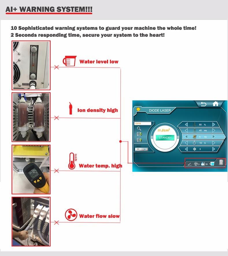 4で1多機能美容レーザー機808nm ipl脱毛nd yagタトゥー除去レーザーrfスキンリフティングデバイス