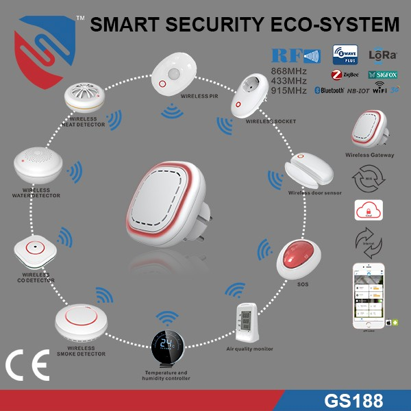 Smart Home Security System With Rf Z-wave Wifi Zigbee Lora Sigfox Module  Optional Gs188 - Buy Smart Home,Smart Home Security System,Smart Home With  Rf