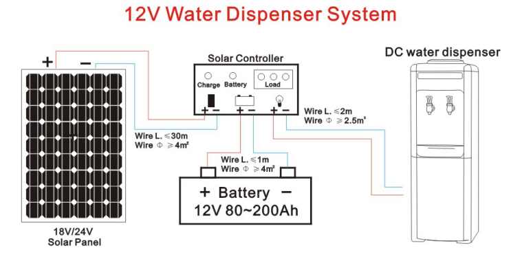 solar dc12v/24v / magic/ hot and cold/push safety button water cooler