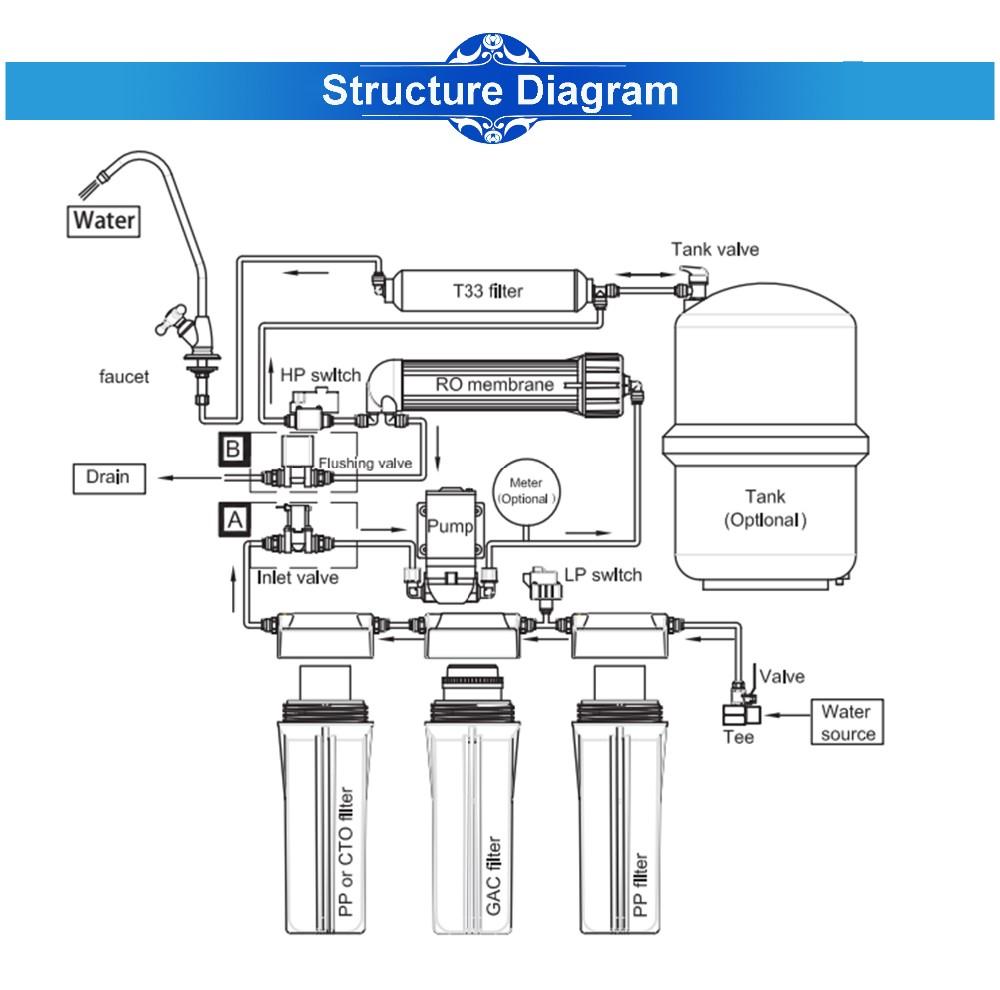 reverse osmosis drinking water pdf