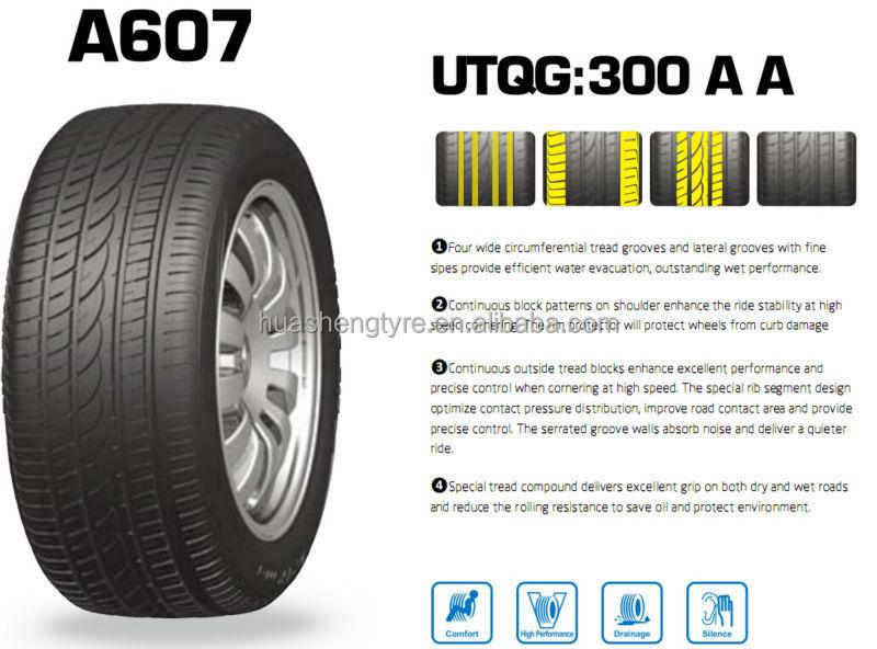 Passenger Tyres 245/35r20 225/35r20 245/35r19 245/45r18 245/40r18 ...