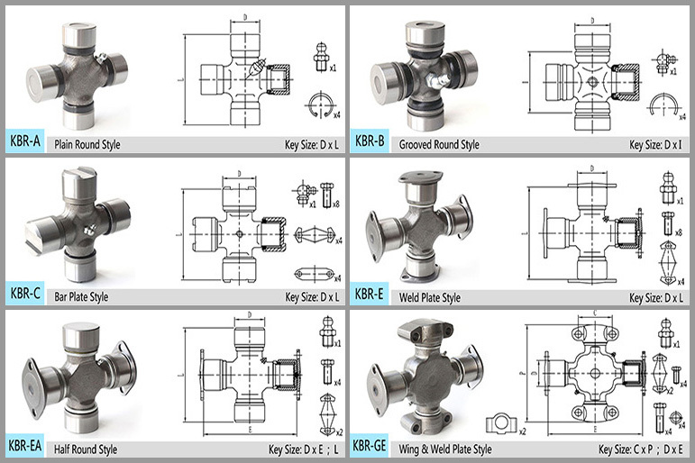 Understanding Universal Joints And Size Charts Dibujos Para Colorear