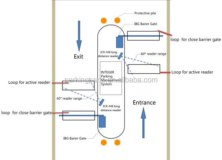 INTEGER loop detector.png