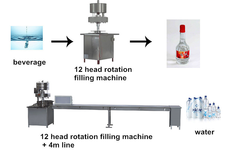 12 heads liquid filling machine semi automatic wine bottle