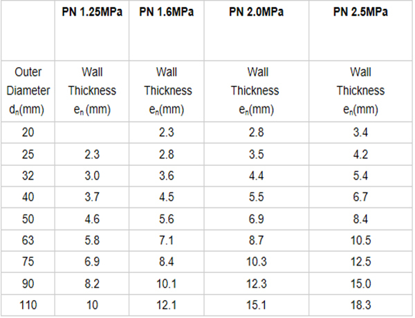 Hot and cold water pump popular ppr pipe sizes chart buy