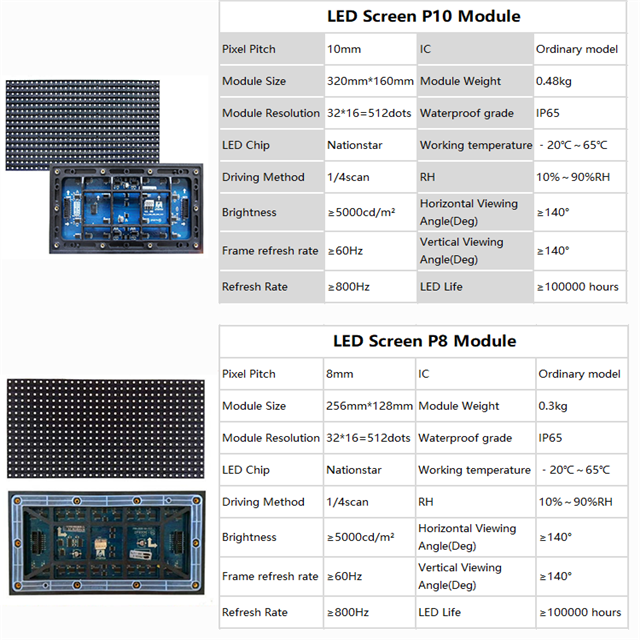 Levt big project LED Modules&ampCabinet robust components module best price and high quality p10