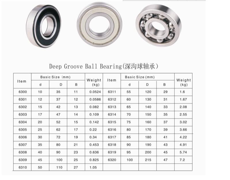 Deep Groove Ball Bearing Size 608z Super Quality In Different ...