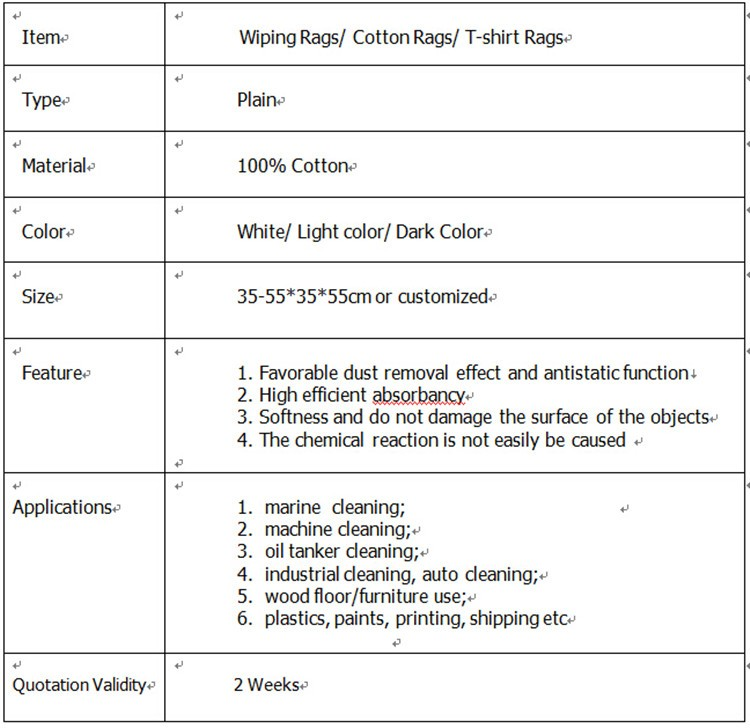 Industrial Fabric Rags Manufacturers On Cleaning
