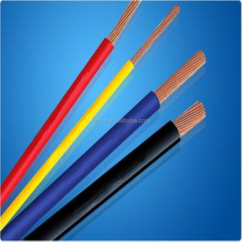 Different Types Of Wire Conductors, Different Types Of Wire ...