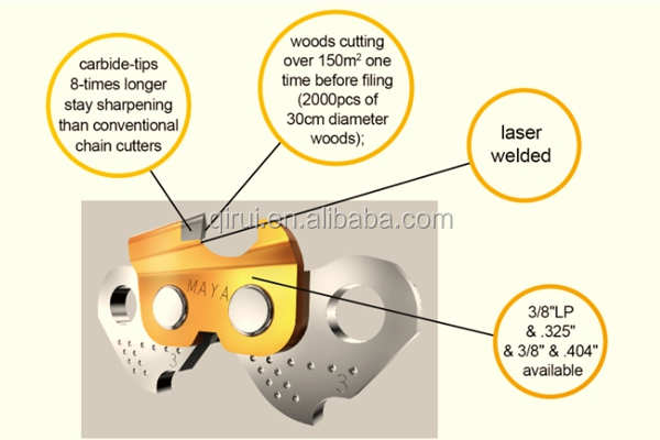 chainsaw chain diagram. 404 pitch carbide chainsaw chain / maya saw .404 for 070 diagram