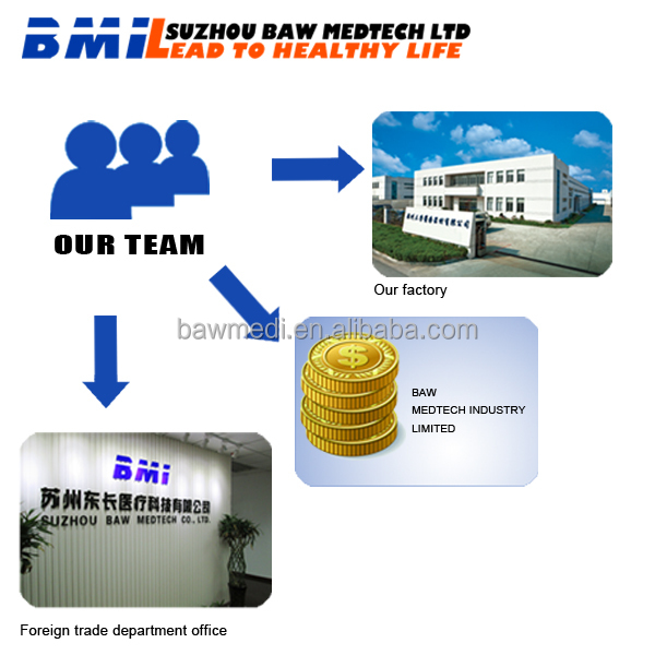 Medical Vacuum Regulator For Hospital Equipment In China