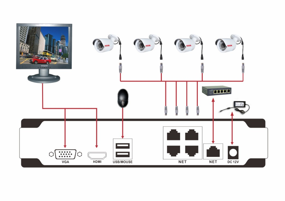 ip cctv camera nvr hikvision quality face recognition nvr nvr switch wiring diagram nvr switch wiring diagram
