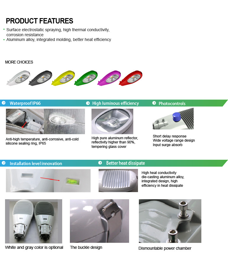 IP65 waterproof CE & RoHs approved 40w led road lighting
