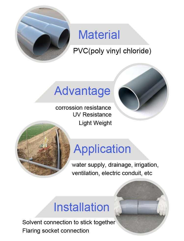 Agricultural Irrigation Pvc Pipe Manufacturer In Dubai Uae Europe - Buy Pvc  Pipe Manufacturer In Dubai,Pvc Pipe Manufacturer In Uae,Pvc Pipe