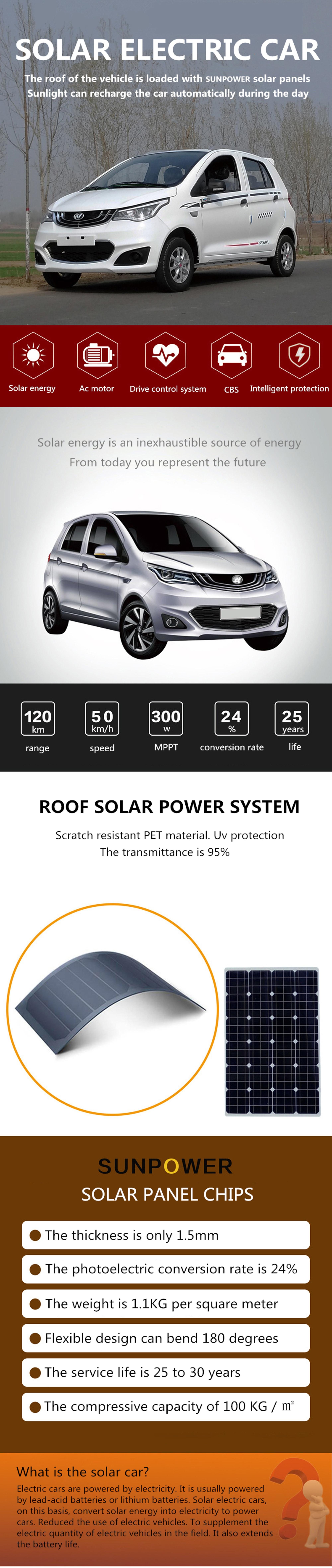 4 Wiel Nieuwe Auto S Solar Elektrische Auto Ev Auto Buy Nieuwe Auto Ev Auto 4 Wiel Nieuwe Auto S Solar Elektrische Auto Ev Auto Product On
