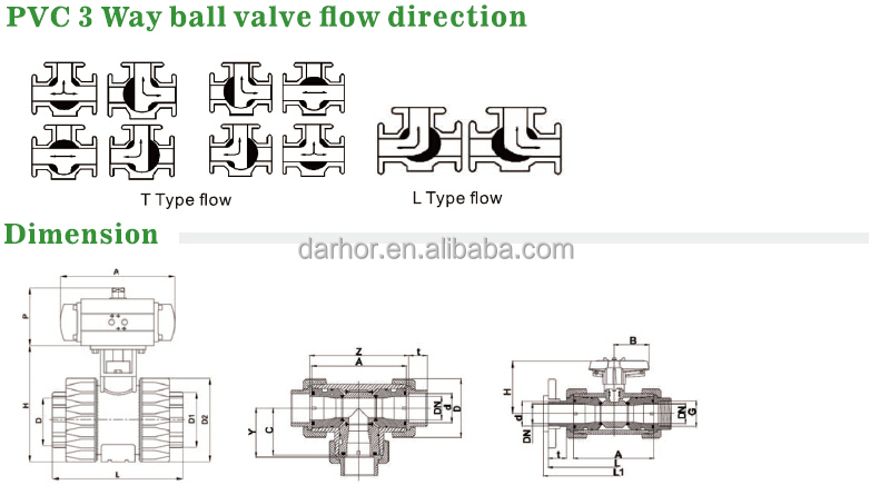 Darhor Advanced Pvc Electric Actuator Ball Valve