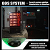 Video Parking Sensor System Video Vehicle Tracking System