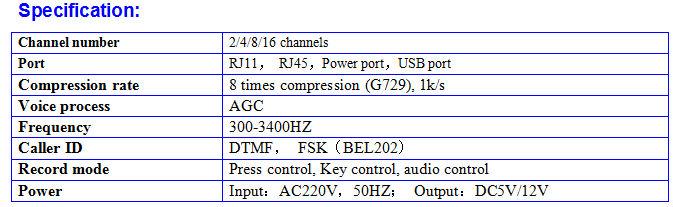 Office Recording Equipment Telephone Recording Devices Call Detail Record -  Buy Telephone Recording Devices,Office Recording Equipment,Call Detail