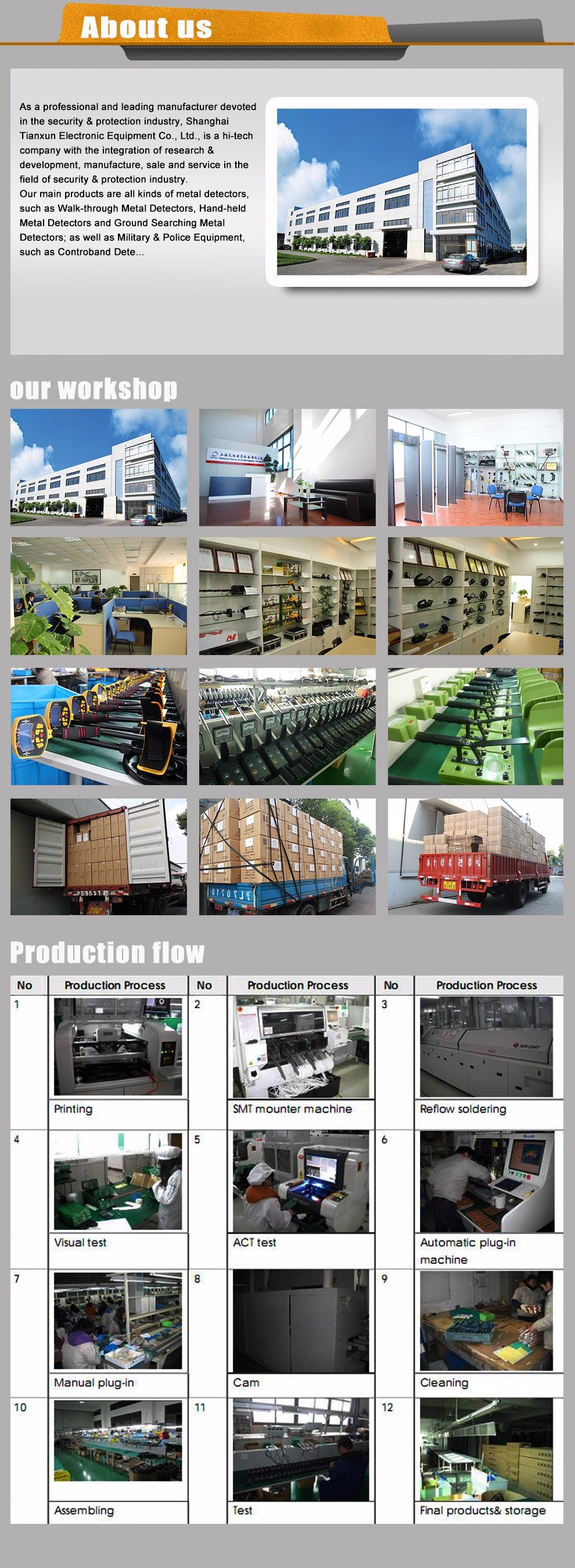 Company profile and factory show