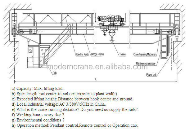 Electrical Overhead Crane Price Diagram