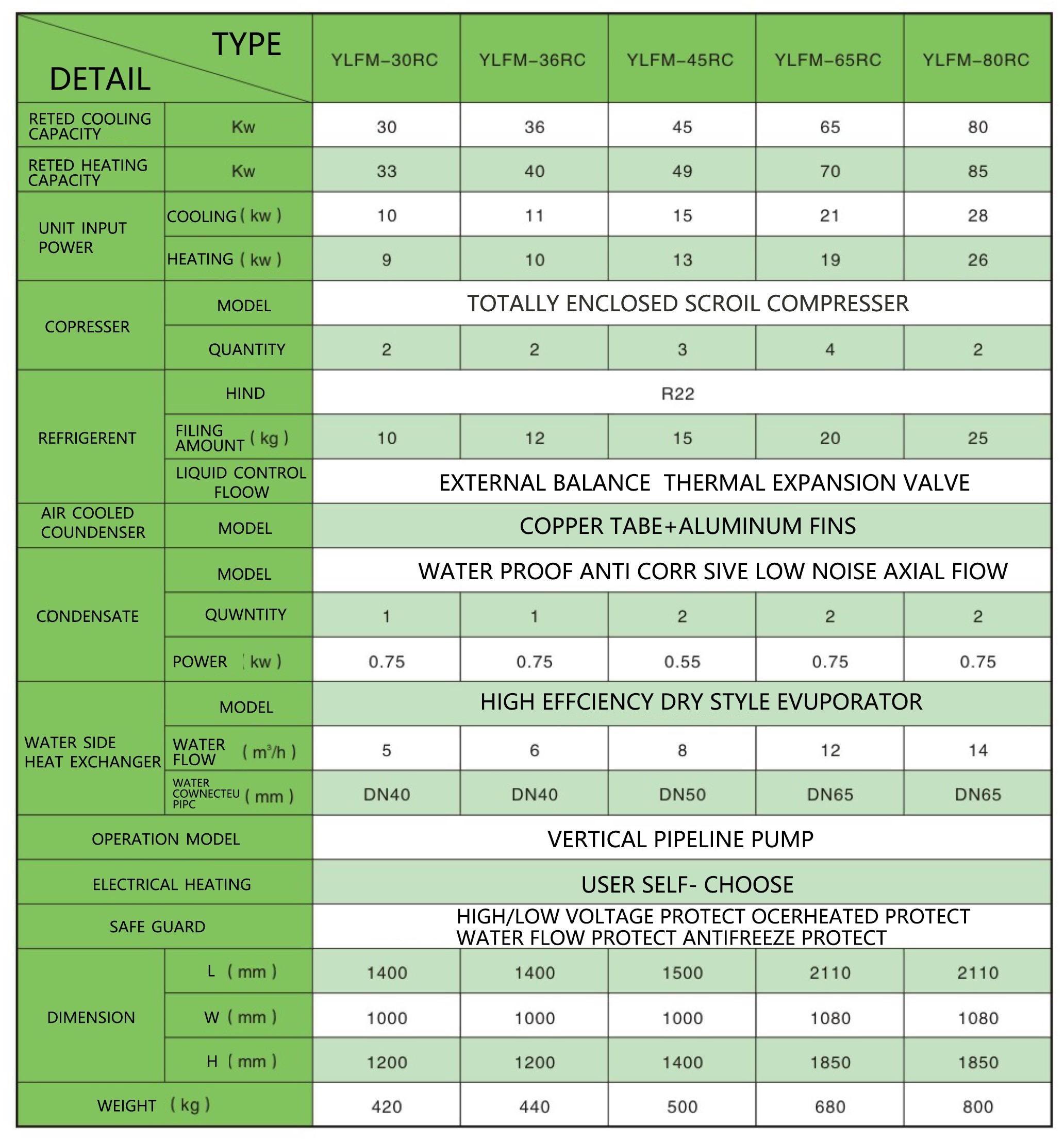 OEM fornitore di fabbricazione Industriale chiller/sistema di raffreddamento ad acqua chiller made in China