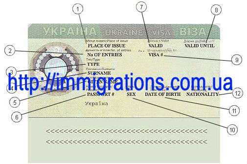 Visa Invitation Letters To UkrainePolandHungaryDenmarkGermany