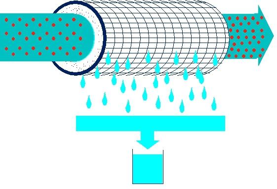 Menbrana de filtración