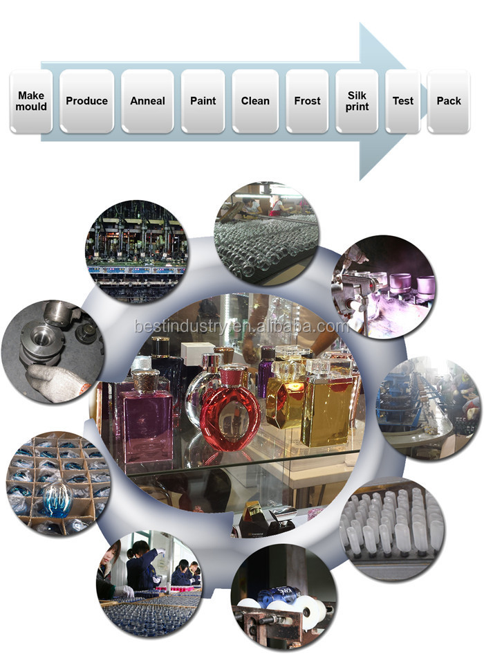 2015 Best China Industry New Products Aluminum Bottles,Metal ...