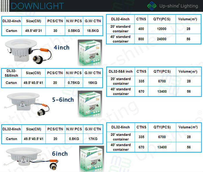 China Factory --- Led Recessed Downlight With Ul Cul Energy Star ...