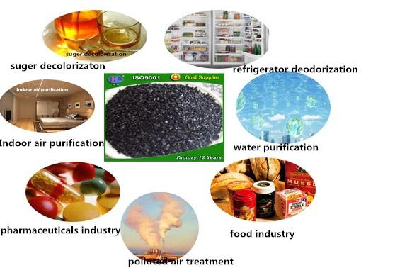 Gold Supplier Sale Effctive Orapharma Usage Powder Activated ...