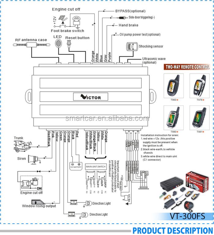 300fs diagram