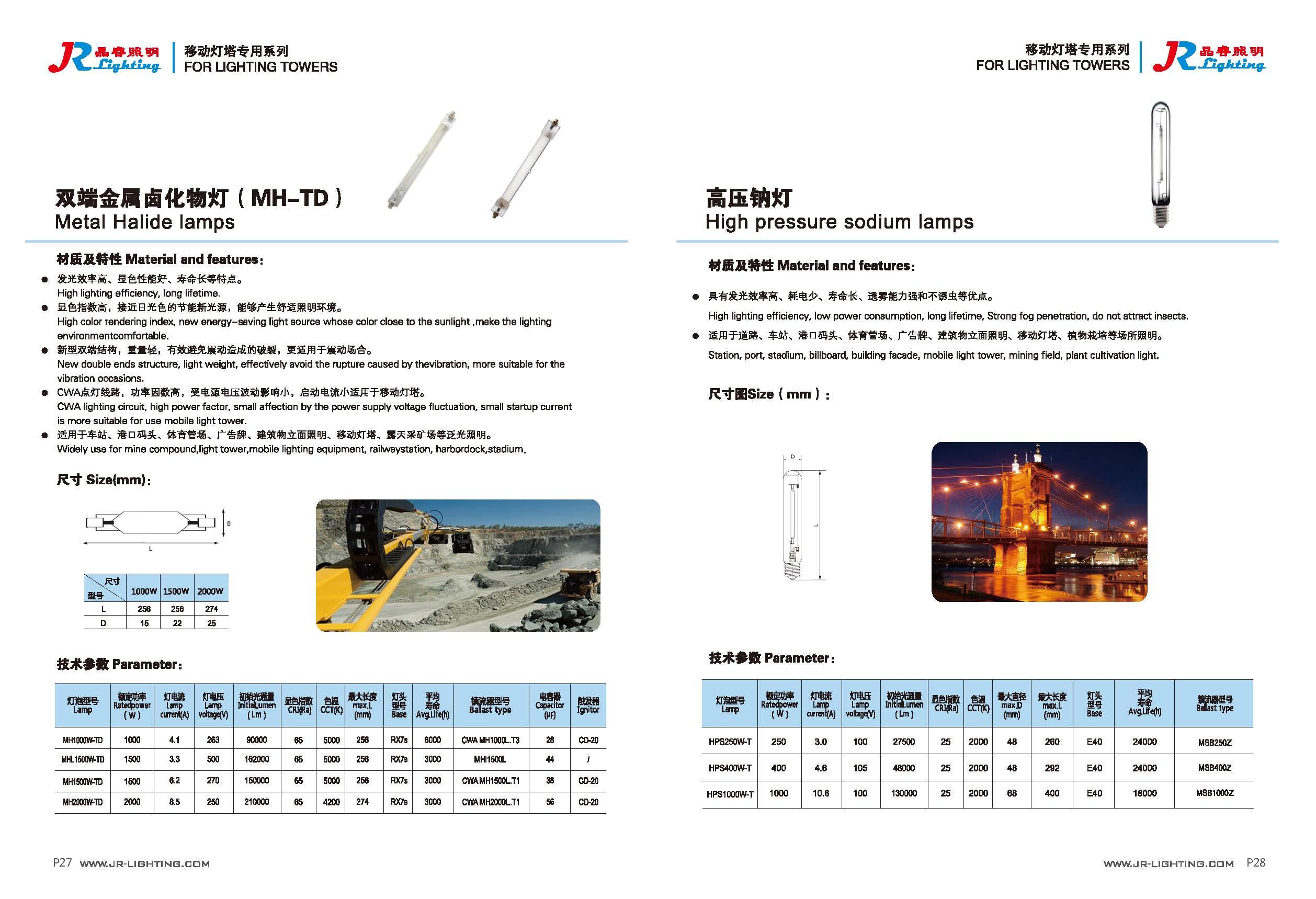 HTB1w0XwQXXXXXXYXpXXq6xXFXXX3 Luxus 400 Lumen In Watt Dekorationen