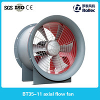 high volume fan for high temperature oven