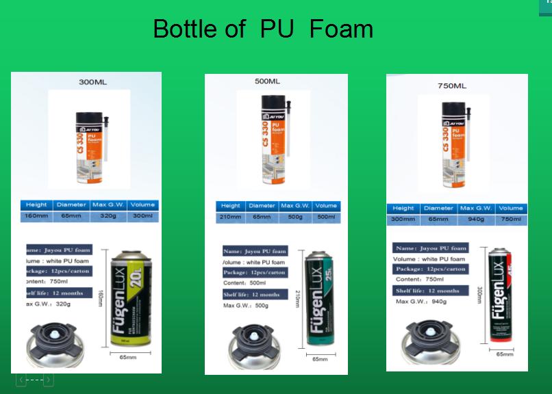 Do It Yourself Foam Insulation Diy Spray Foam Insulation Kits - Buy Foam  Insulation Diy Spray Foam Insulation Kits,Do It Yourself Foam  Insulation,Diy