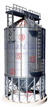 Patent Unloading Technology Starch Silo From China Leading Manufacturer