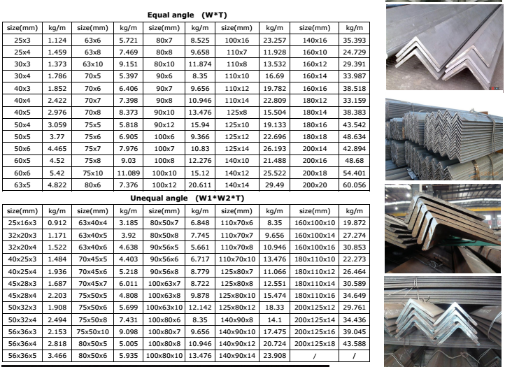 50x50x5mm Steel Angle Bar Steel Angle Iron Prices Steel Angle ...