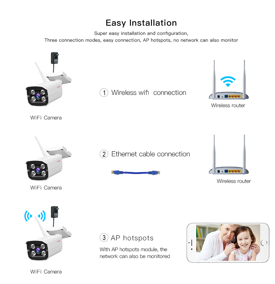 LOOSAFE Waterproof WIFI CCTV Security IP Camera Outdoor 1080P HD ONVIF Wireless Wired ip camera P2P 2MP