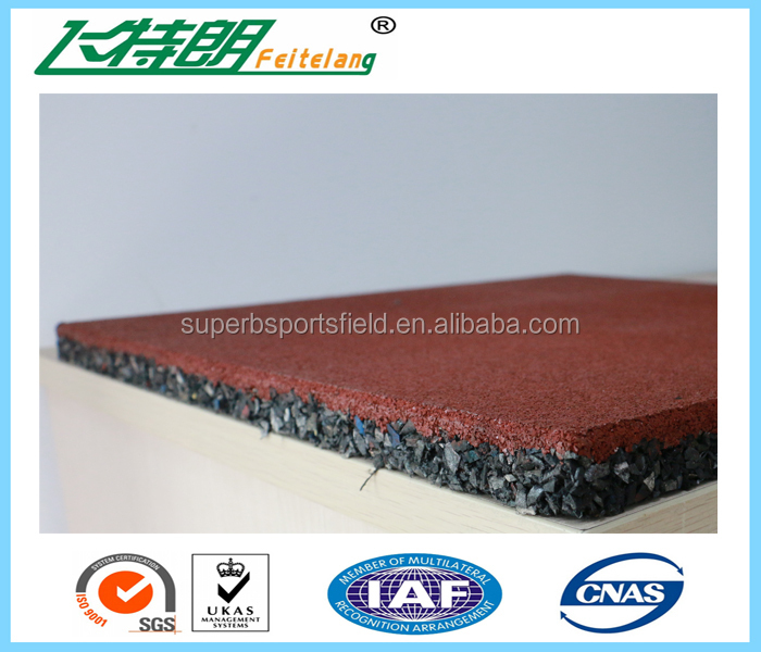 Gold Supplier Sports Rubber Flooring,Gym Flooring Mat,Recycled ...