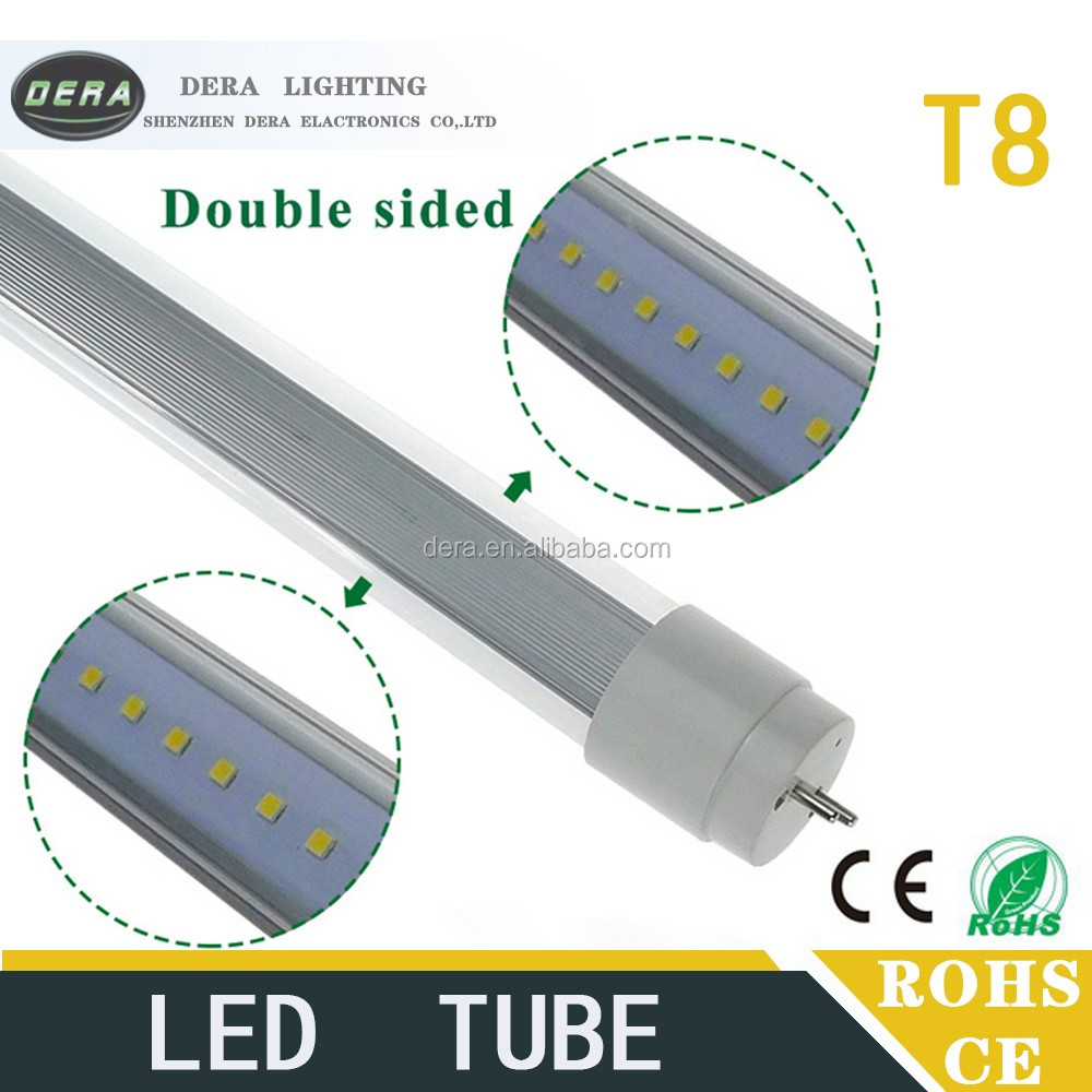 Wholesale 40% off led torch light gas station led canopy lights ...