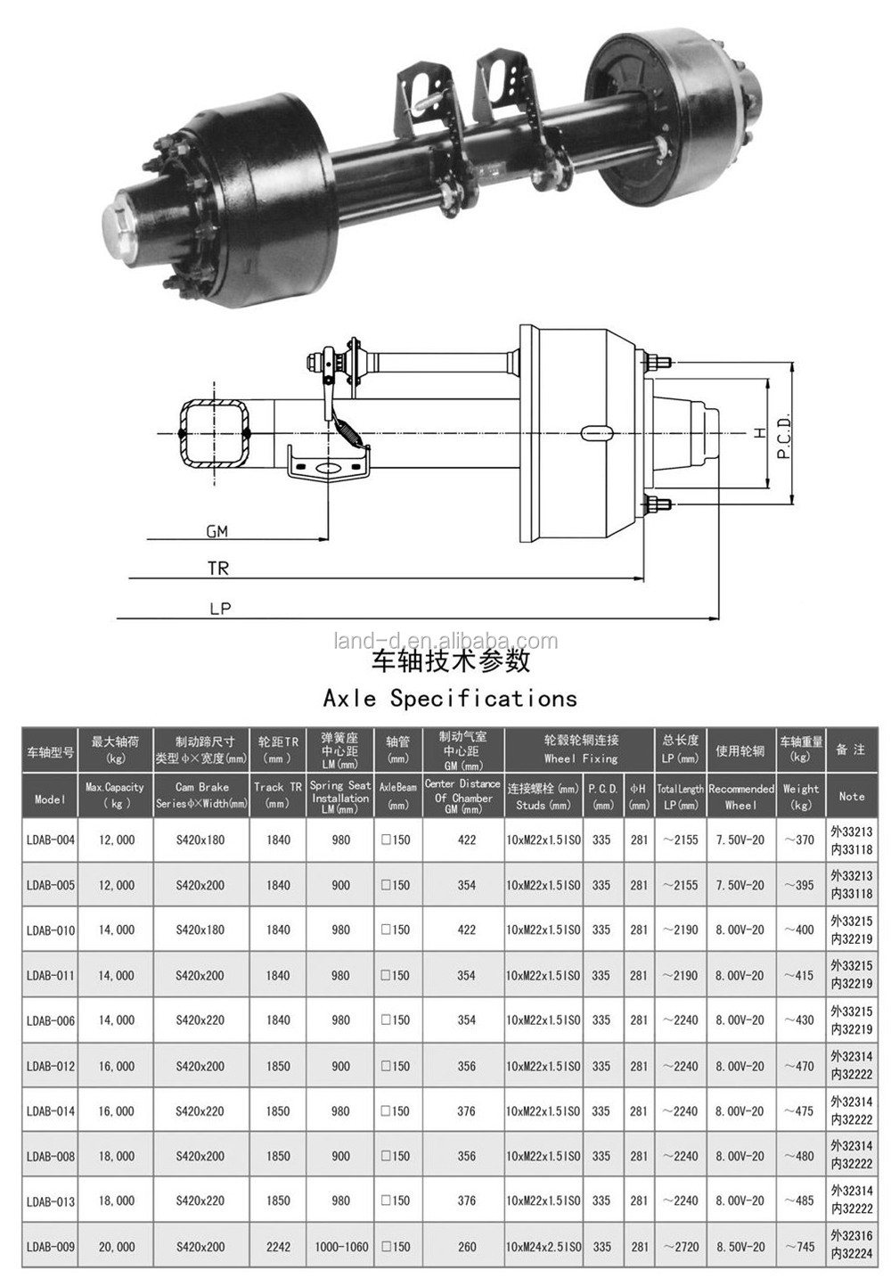 German York Type China Supplier 12t Vehicle Spider Axles Used In ...