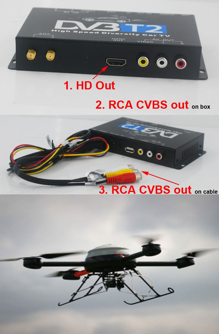 COFDM-221R HD cofdm wireless video transmitter COFDM AV HD 1080P cofdm modulator Transmission Transceiver CVBS 170~900Mhz