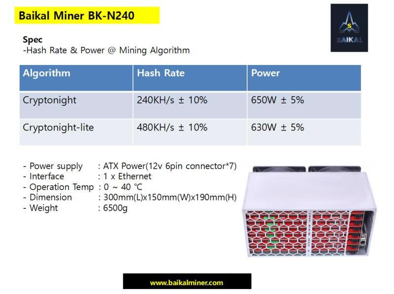 Ibelink Dsm6t Bitmain Antminer D3 S9i L3++ Asic Miner L3+ Litecoin 504m  Nicehash - Buy Ibelink Dsm6t Factory Bitmain Antminer S9 14th/s Bitcoin  Asic