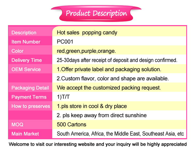 Hot sales foot shape lollipop and magic popping candy