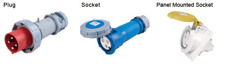 European Standard IP44 Industrial Socket