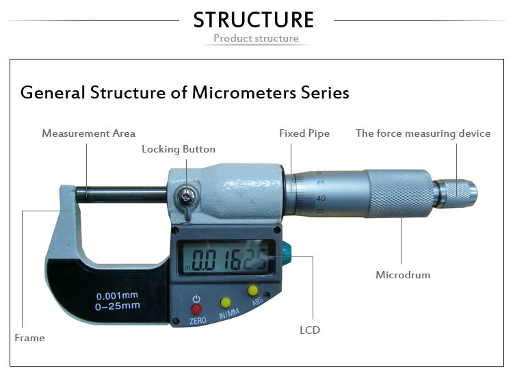 electronic micrometer screw gauge buy electronic. Black Bedroom Furniture Sets. Home Design Ideas